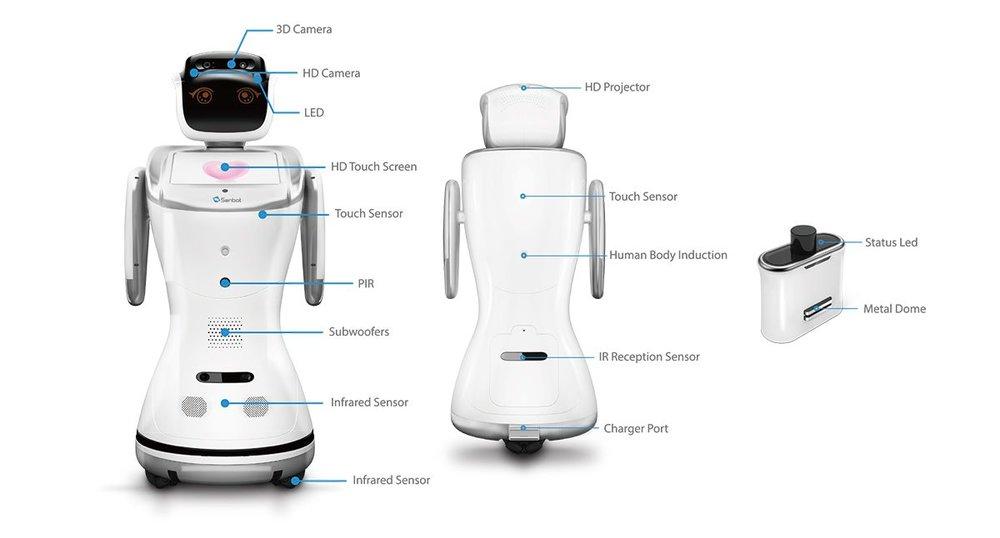 Sanbot sensors
